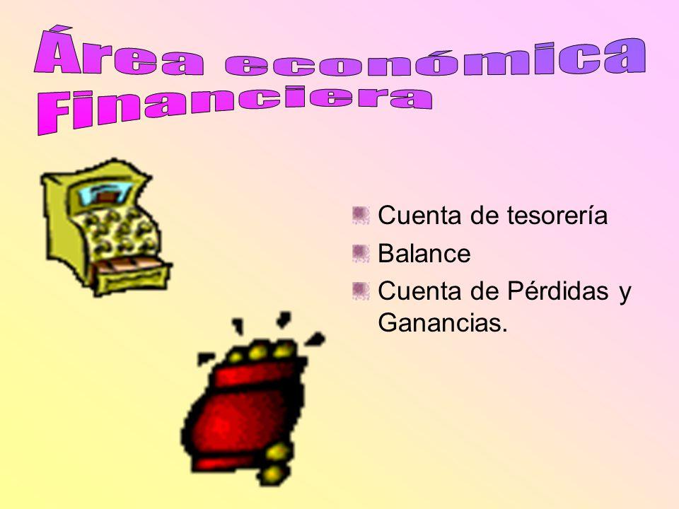 Área económica Financiera Cuenta de tesorería Balance