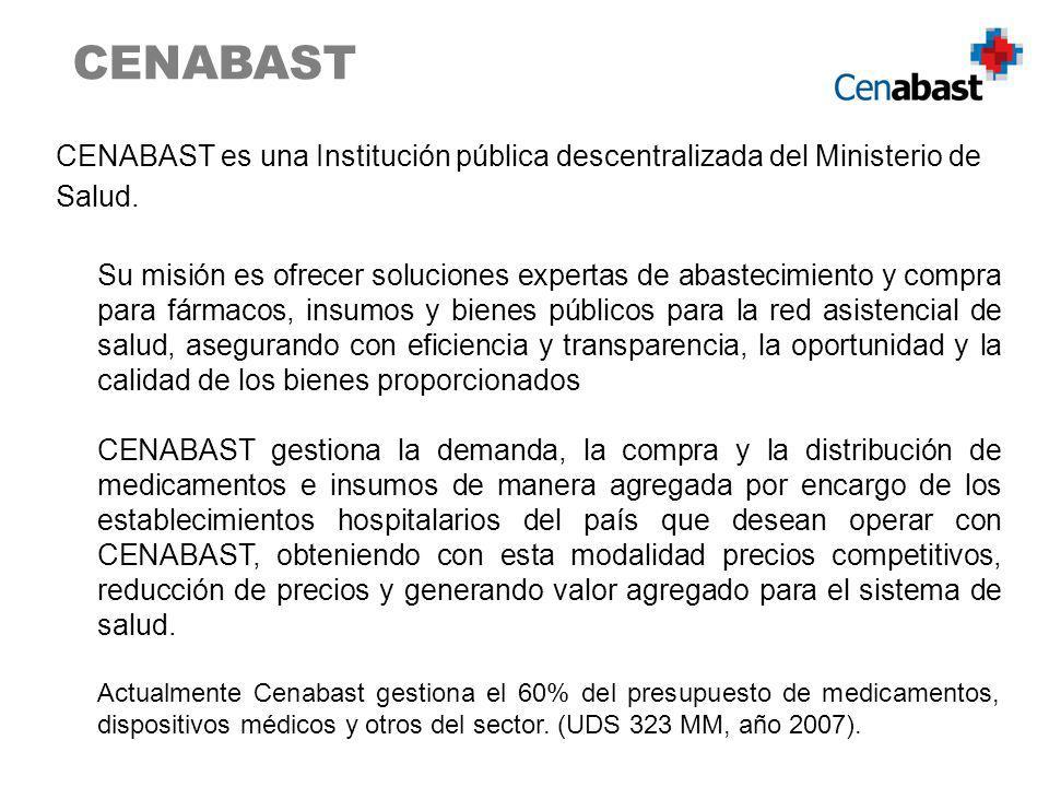 CENABAST CENABAST es una Institución pública descentralizada del Ministerio de Salud.