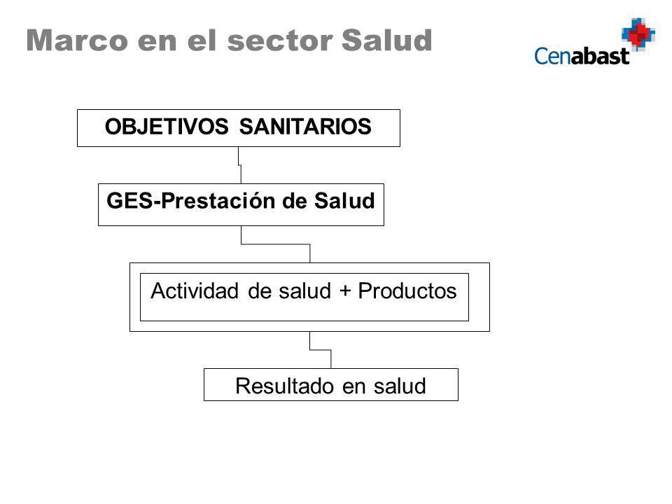 GES-Prestación de Salud