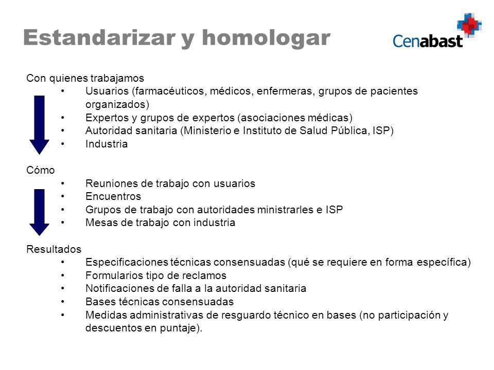 Estandarizar y homologar