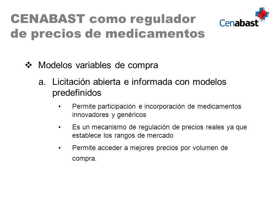 CENABAST como regulador de precios de medicamentos
