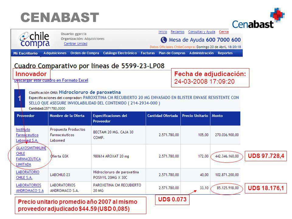 CENABAST Innovador Fecha de adjudicación: 24-03-2008 17:09:20