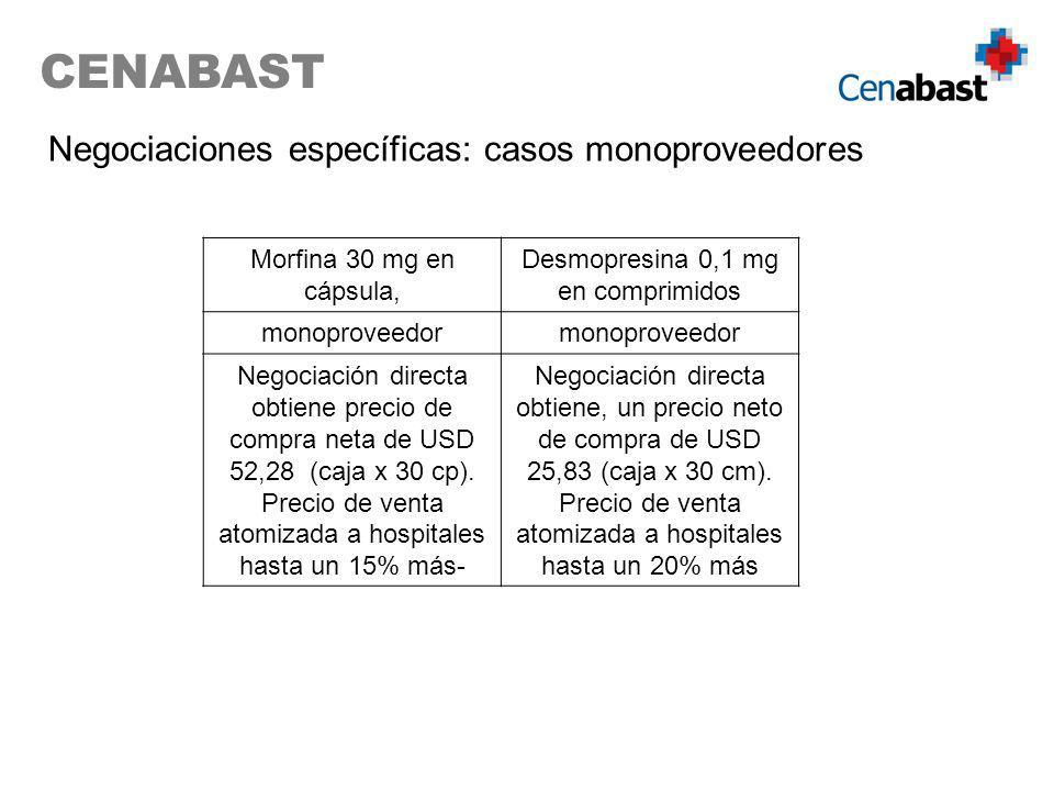 Desmopresina 0,1 mg en comprimidos