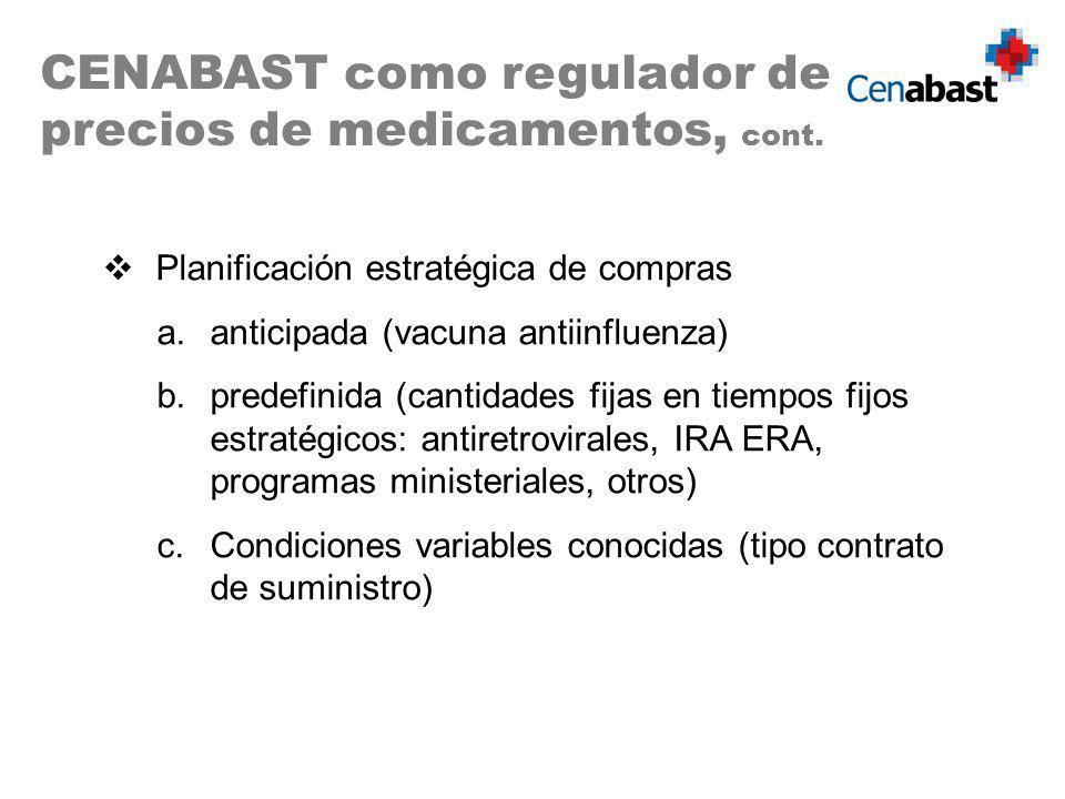 CENABAST como regulador de precios de medicamentos, cont.
