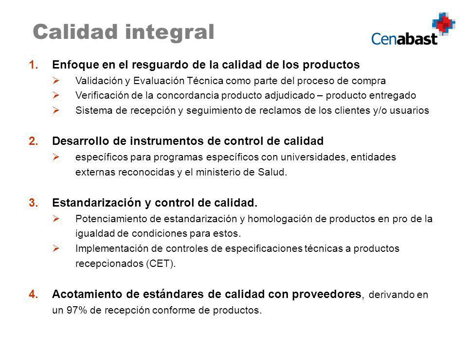 Calidad integral Enfoque en el resguardo de la calidad de los productos. Validación y Evaluación Técnica como parte del proceso de compra.