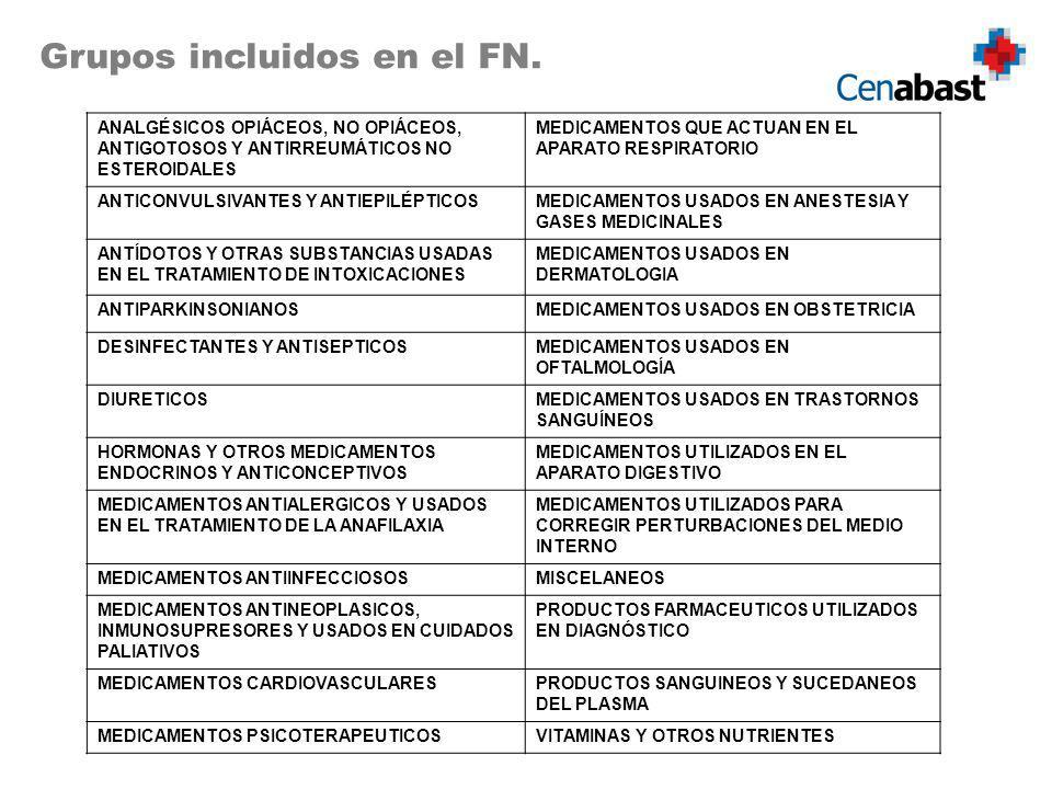 Grupos incluidos en el FN.