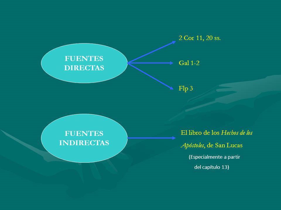 FUENTES DIRECTAS FUENTES INDIRECTAS