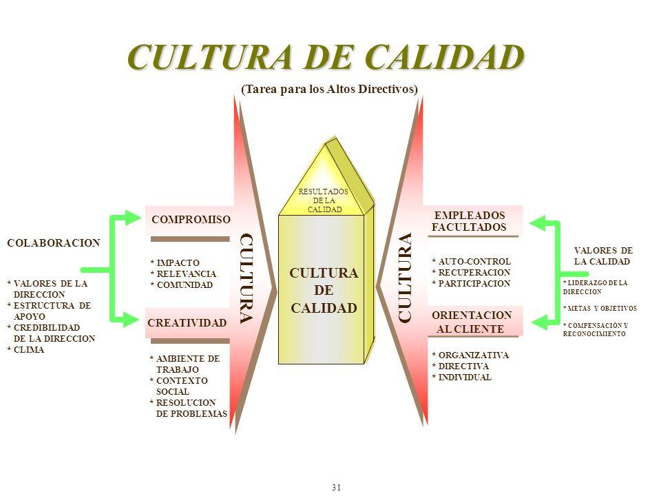 CULTURA DE CALIDAD CULTURA DE CALIDAD