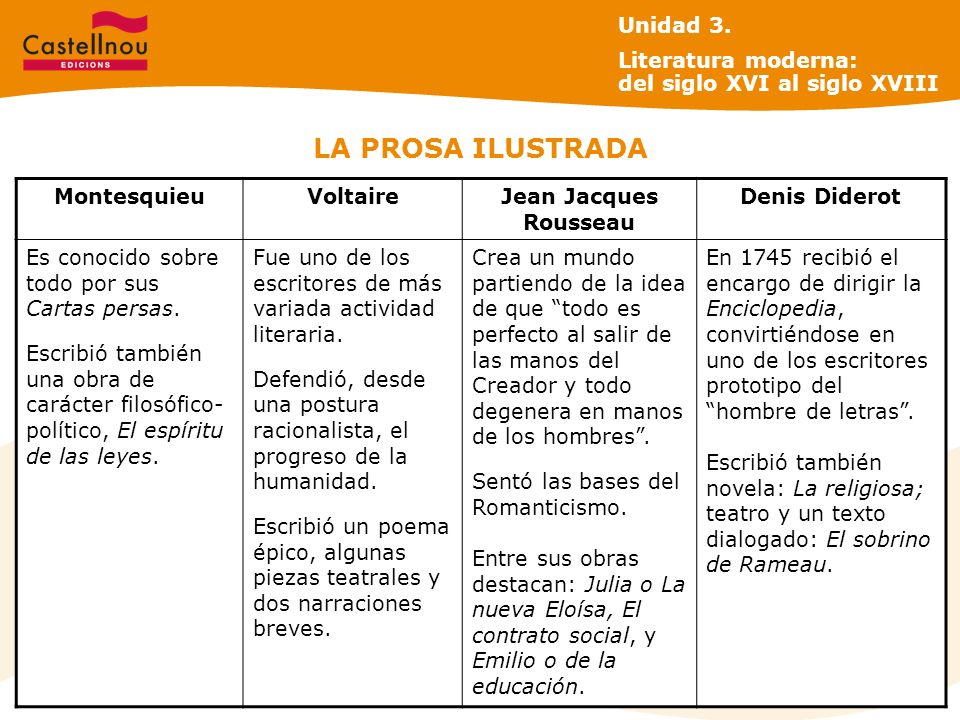 LA PROSA ILUSTRADA Unidad 3.