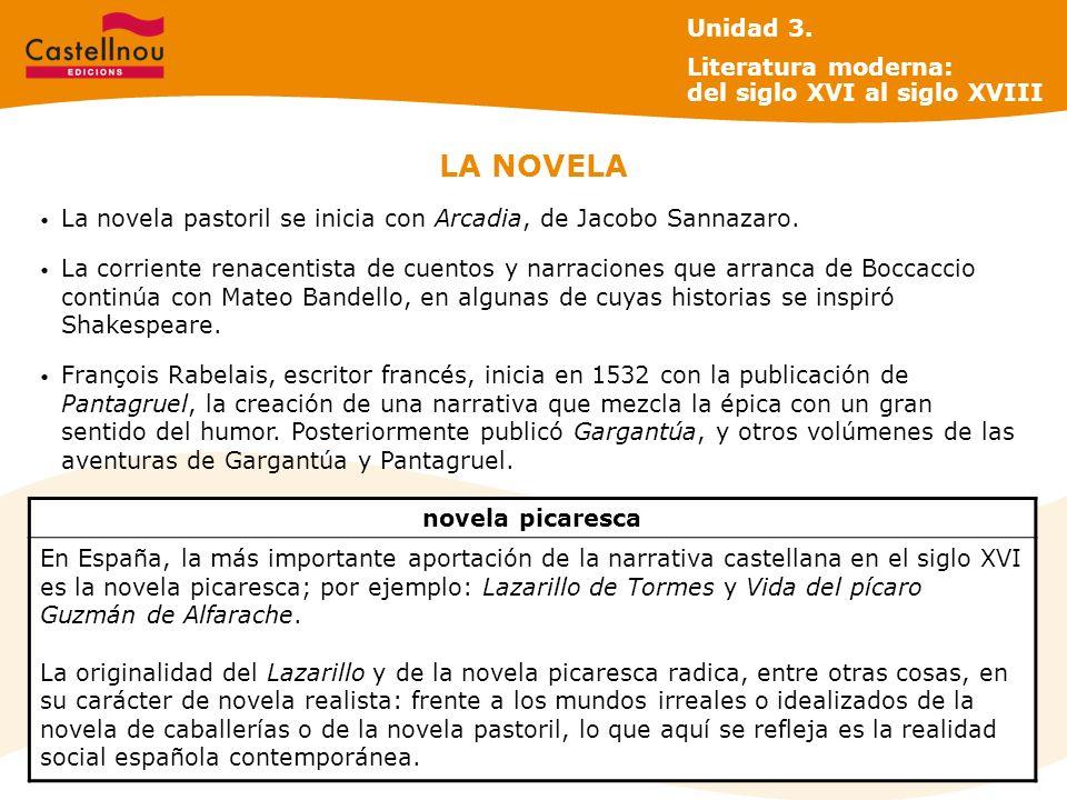 LA NOVELA Unidad 3. Literatura moderna: del siglo XVI al siglo XVIII