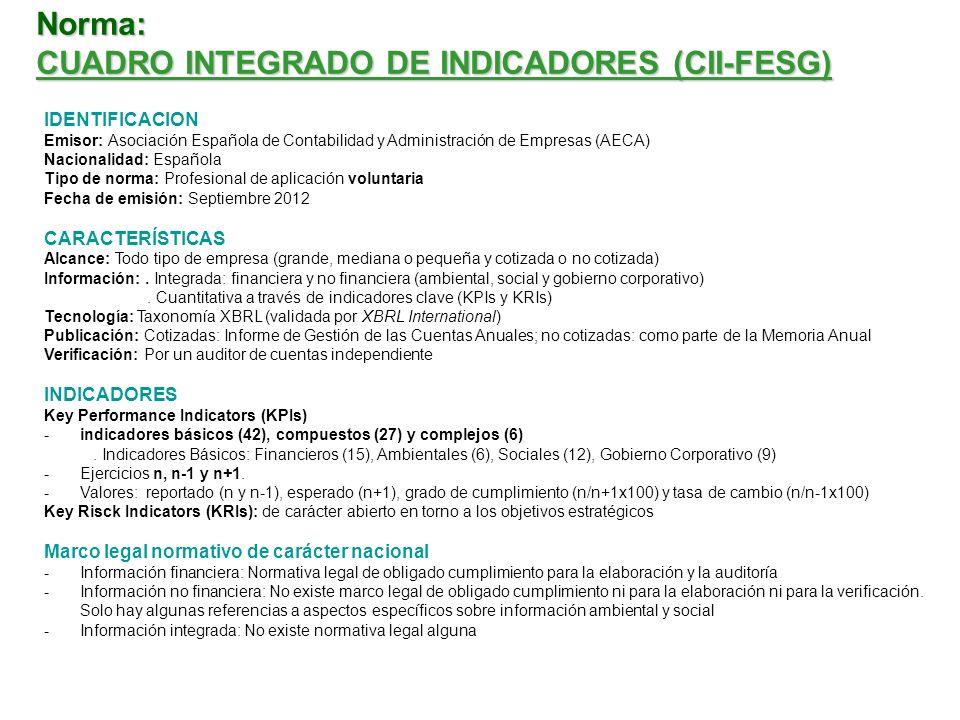 Norma: CUADRO INTEGRADO DE INDICADORES (CII-FESG)