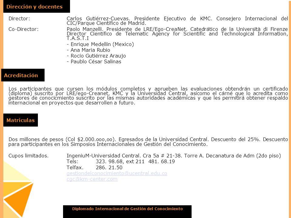 Diplomado Internacional de Gestión del Conocimiento