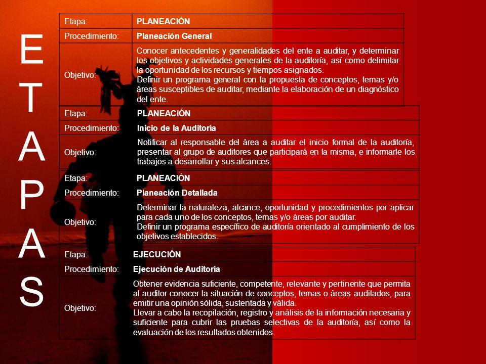 ETAPAS Etapa: PLANEACIÓN Procedimiento: Planeación General Objetivo: