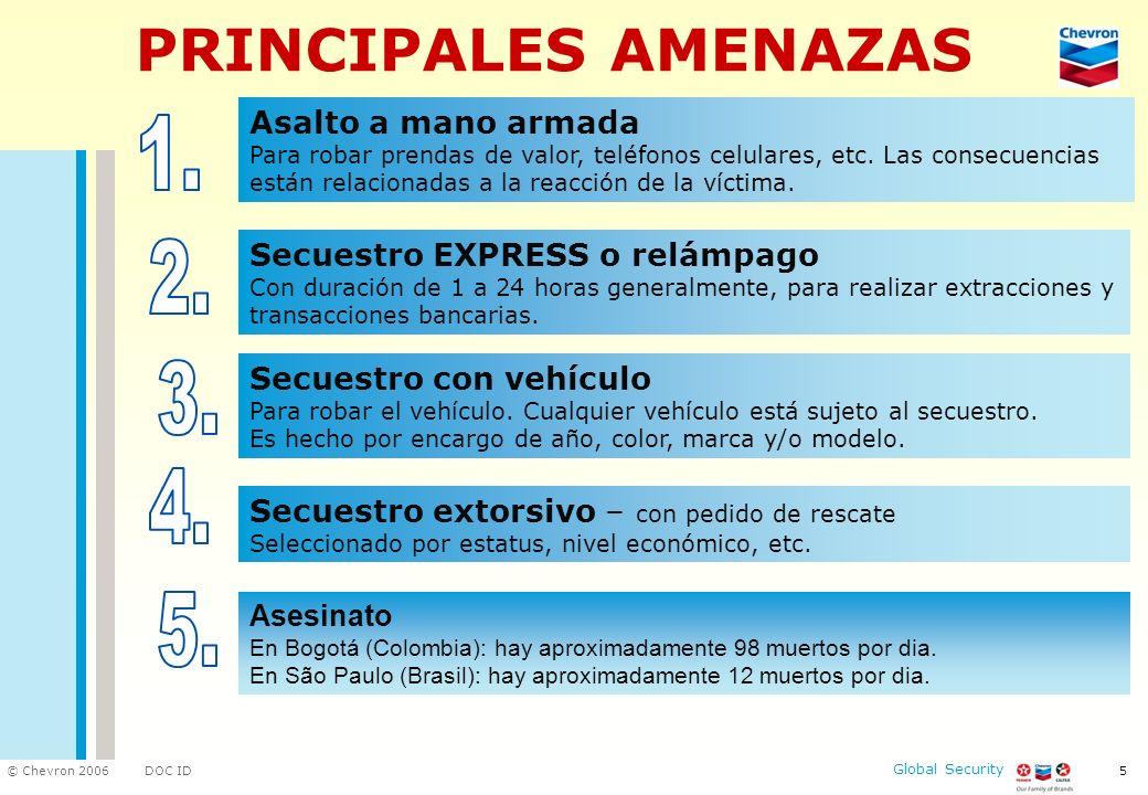 PRINCIPALES AMENAZAS 1. 2. 3. 4. 5. Asalto a mano armada