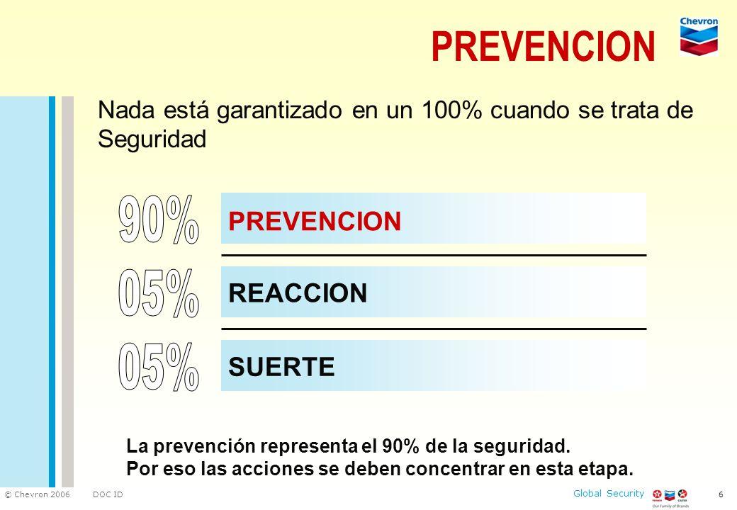 PREVENCION 90% 05% 05% PREVENCION REACCION SUERTE