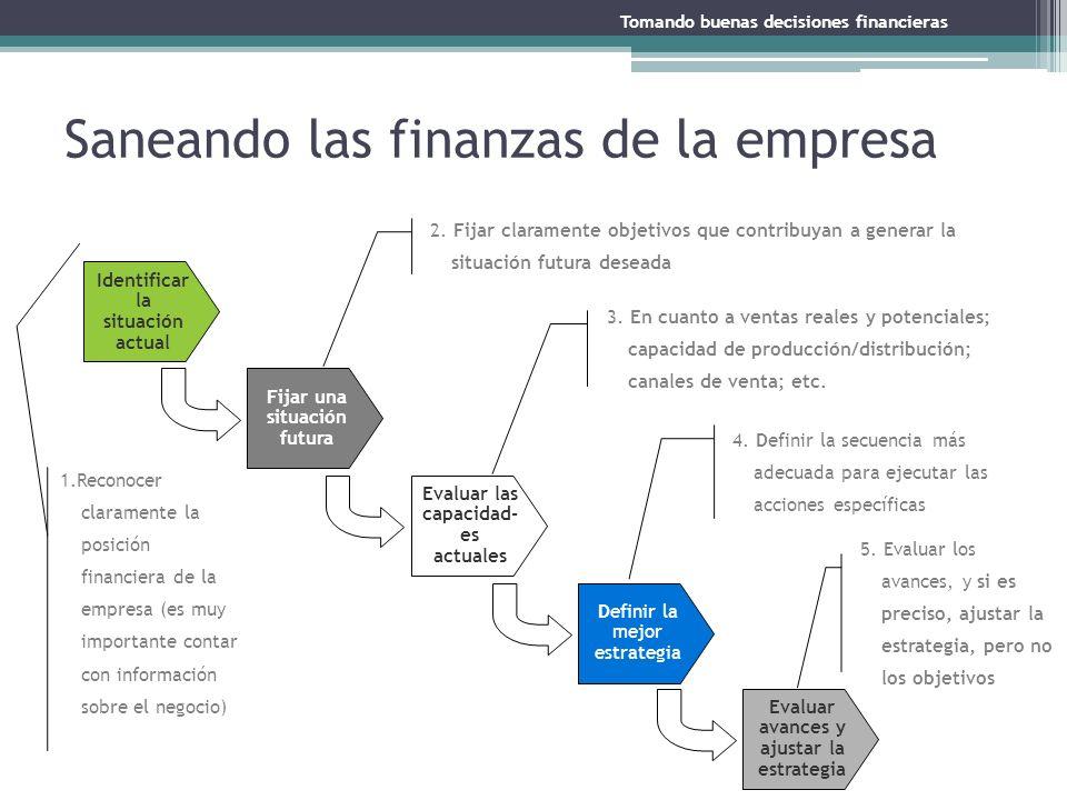 Saneando las finanzas de la empresa