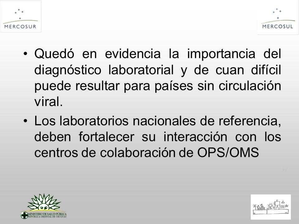 Quedó en evidencia la importancia del diagnóstico laboratorial y de cuan difícil puede resultar para países sin circulación viral.