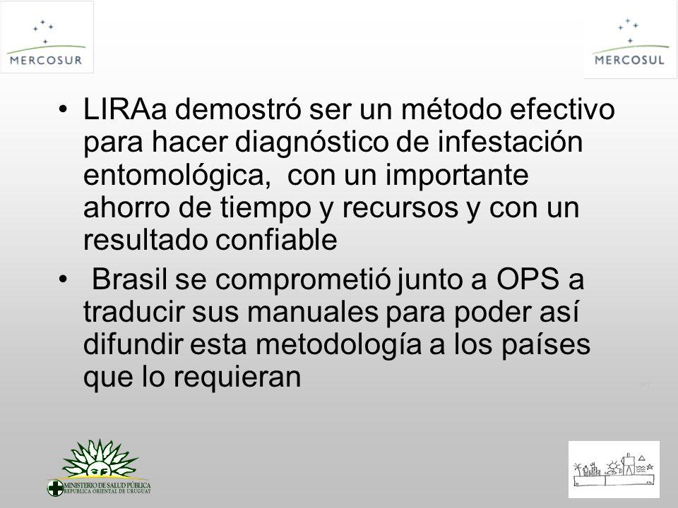 LIRAa demostró ser un método efectivo para hacer diagnóstico de infestación entomológica, con un importante ahorro de tiempo y recursos y con un resultado confiable