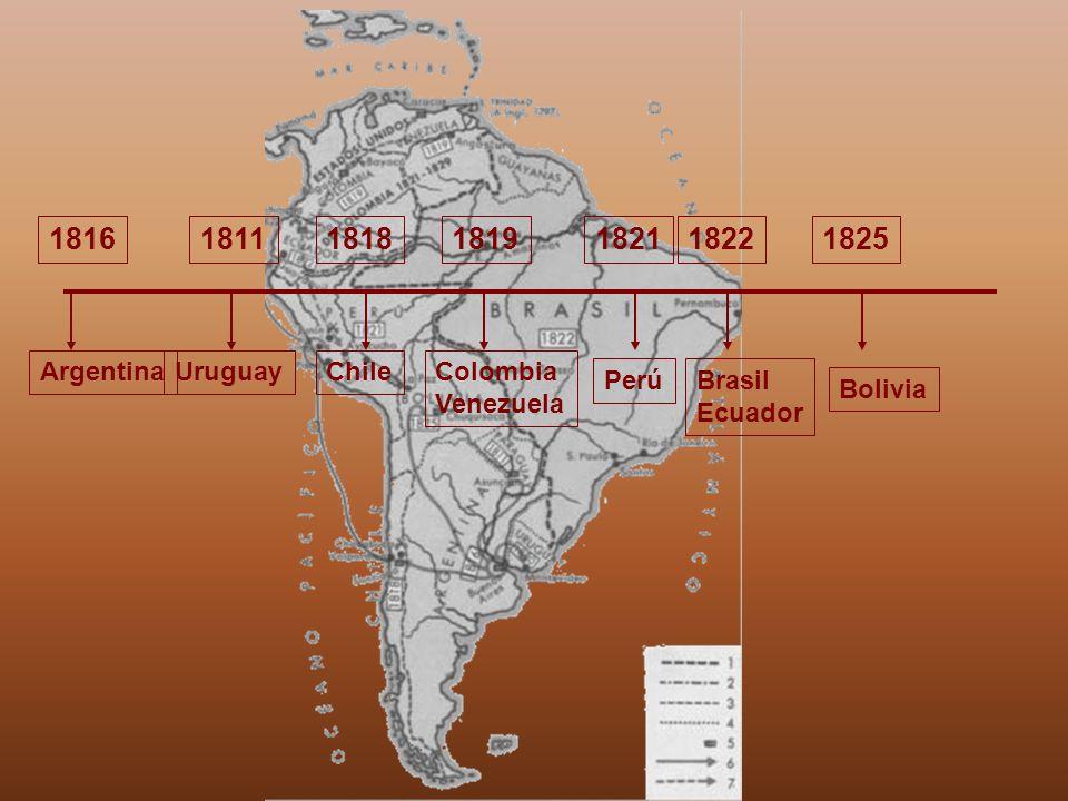 1816 1811 1818 1819 1821 1822 1825 Argentina Uruguay Chile Colombia