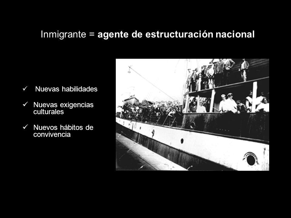 Inmigrante = agente de estructuración nacional