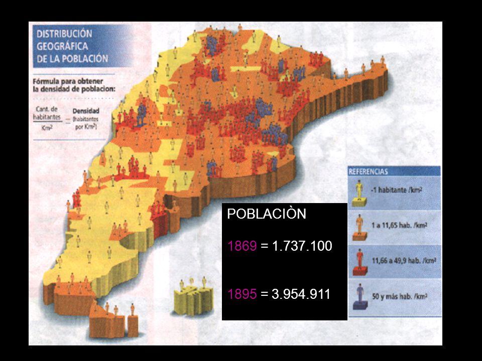 POBLACIÒN 1869 = 1.737.100 1895 = 3.954.911