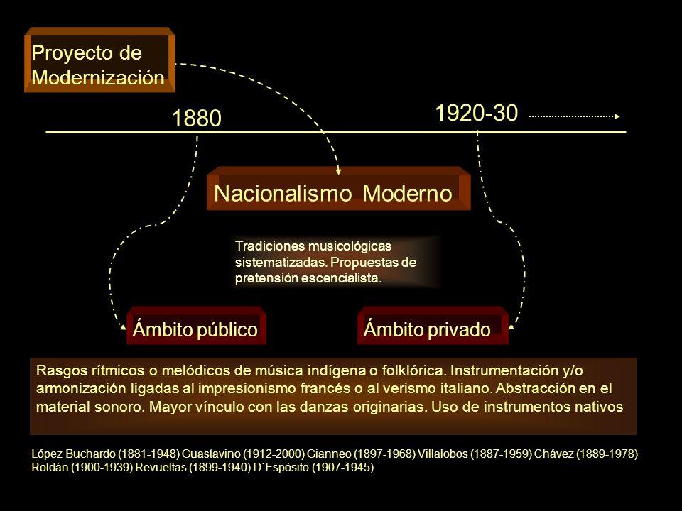 1920-30 1880 Nacionalismo Moderno Proyecto de Modernización