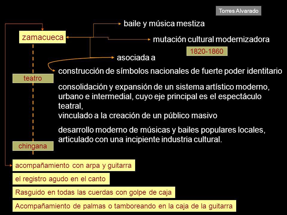 mutación cultural modernizadora