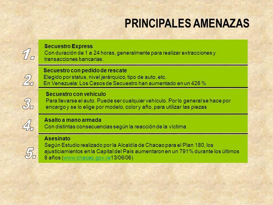 PRINCIPALES AMENAZAS 1. 2. 3. 4. 5. Secuestro Express