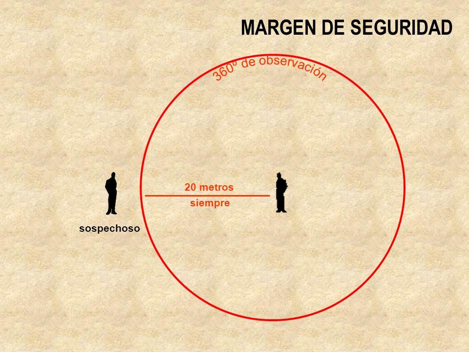 MARGEN DE SEGURIDAD 360º de observación 20 metros siempre sospechoso