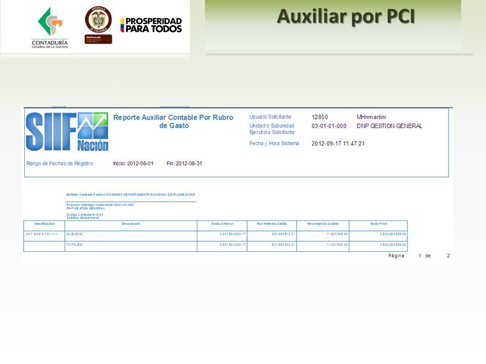 Auxiliar por PCI