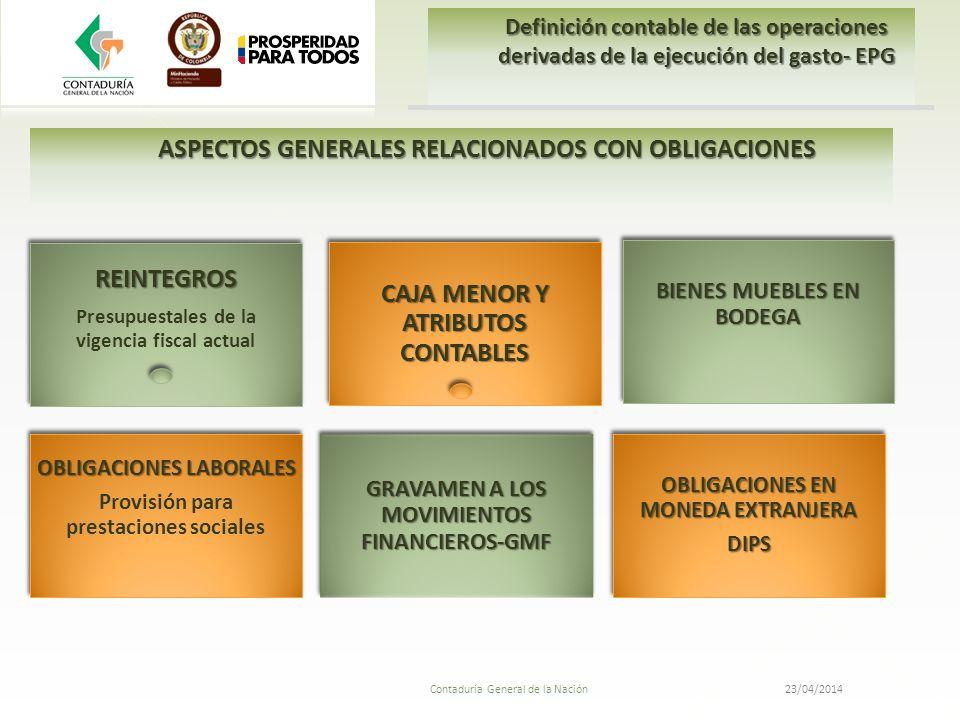 ASPECTOS GENERALES RELACIONADOS CON OBLIGACIONES