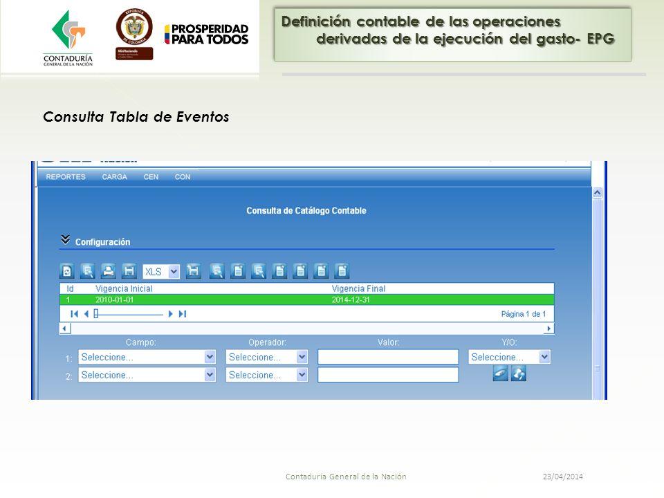 Consulta Tabla de Eventos