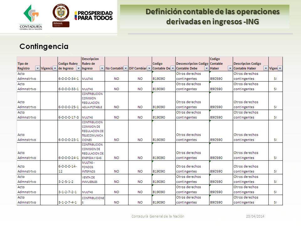 Definición contable de las operaciones derivadas en ingresos -ING