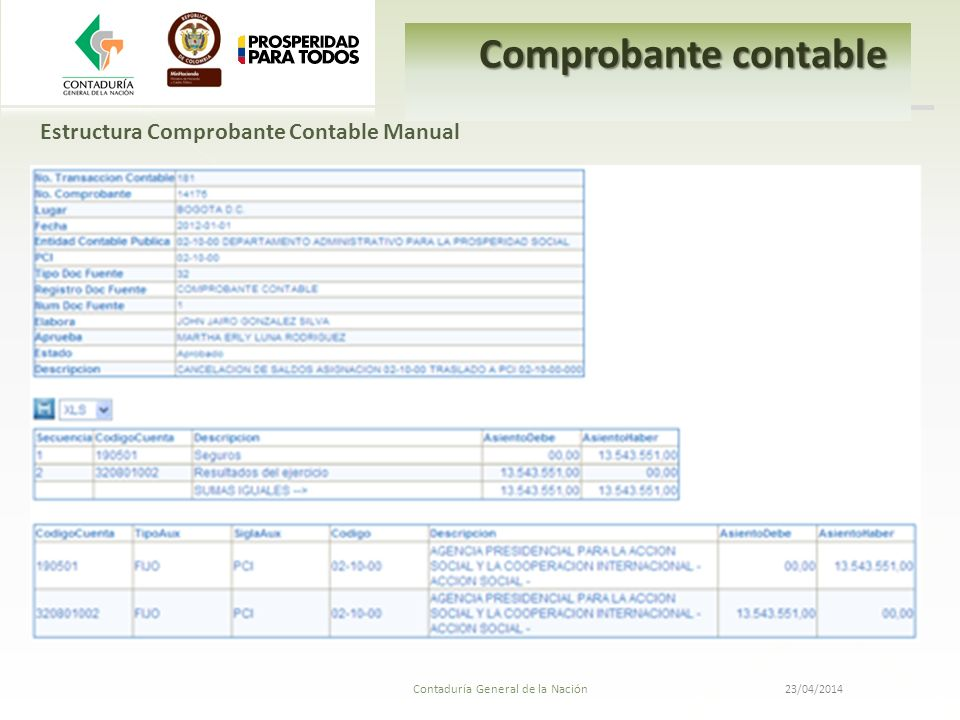 Comprobante contable Estructura Comprobante Contable Manual