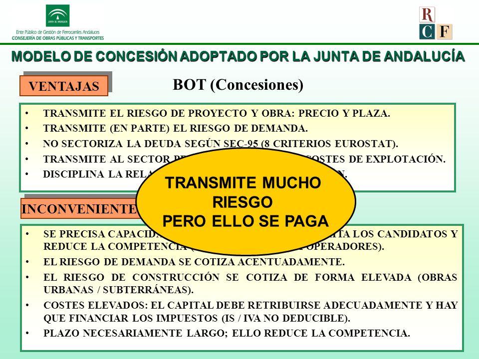 MODELO DE CONCESIÓN ADOPTADO POR LA JUNTA DE ANDALUCÍA