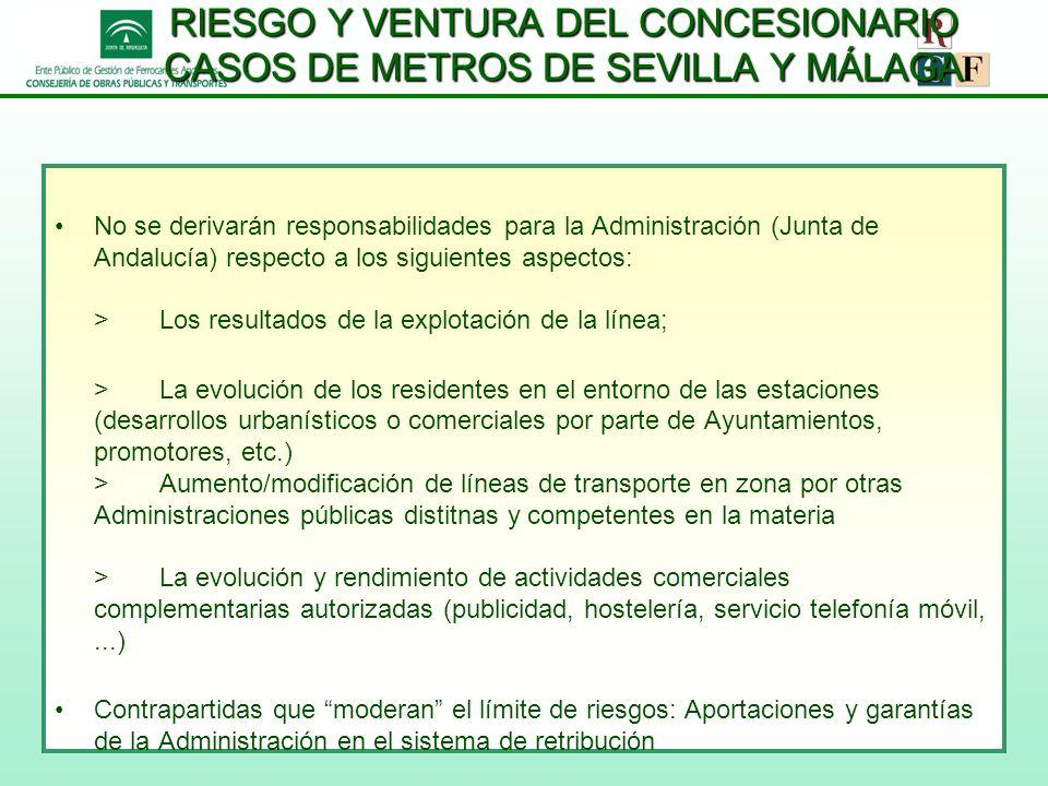 RIESGO Y VENTURA DEL CONCESIONARIO CASOS DE METROS DE SEVILLA Y MÁLAGA