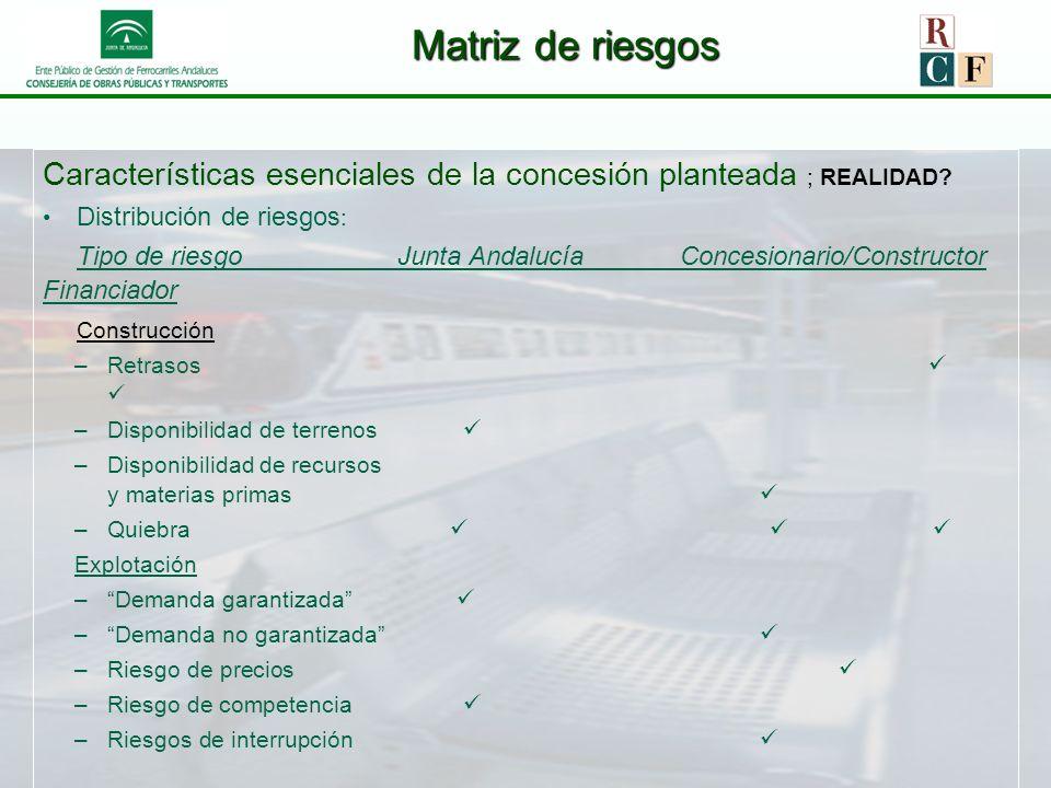 Matriz de riesgos Características esenciales de la concesión planteada ; REALIDAD Distribución de riesgos: