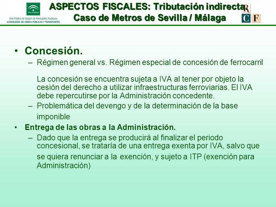 ASPECTOS FISCALES: Tributación indirecta