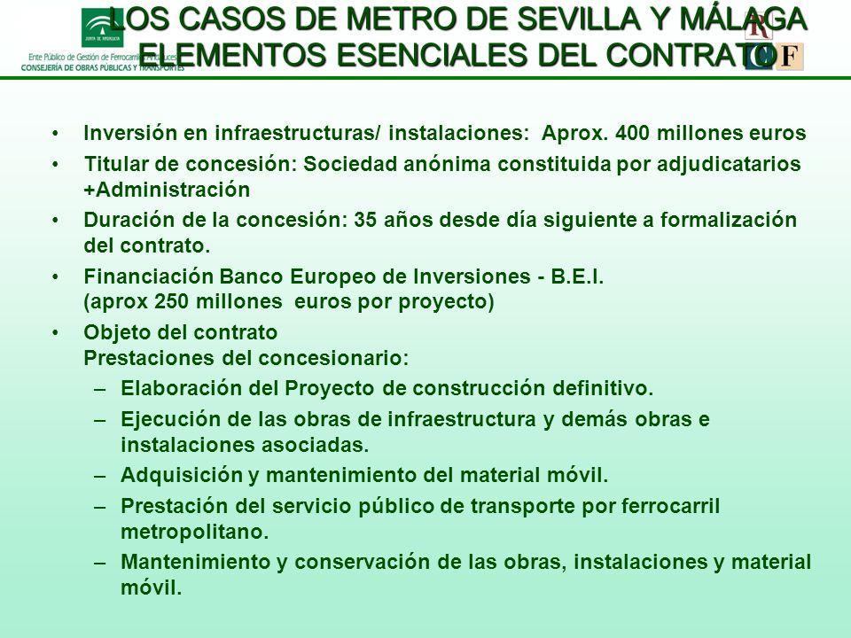 LOS CASOS DE METRO DE SEVILLA Y MÁLAGA ELEMENTOS ESENCIALES DEL CONTRATO