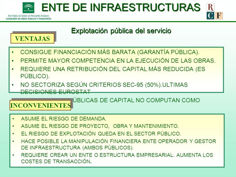 ENTE DE INFRAESTRUCTURAS Explotación pública del servicio