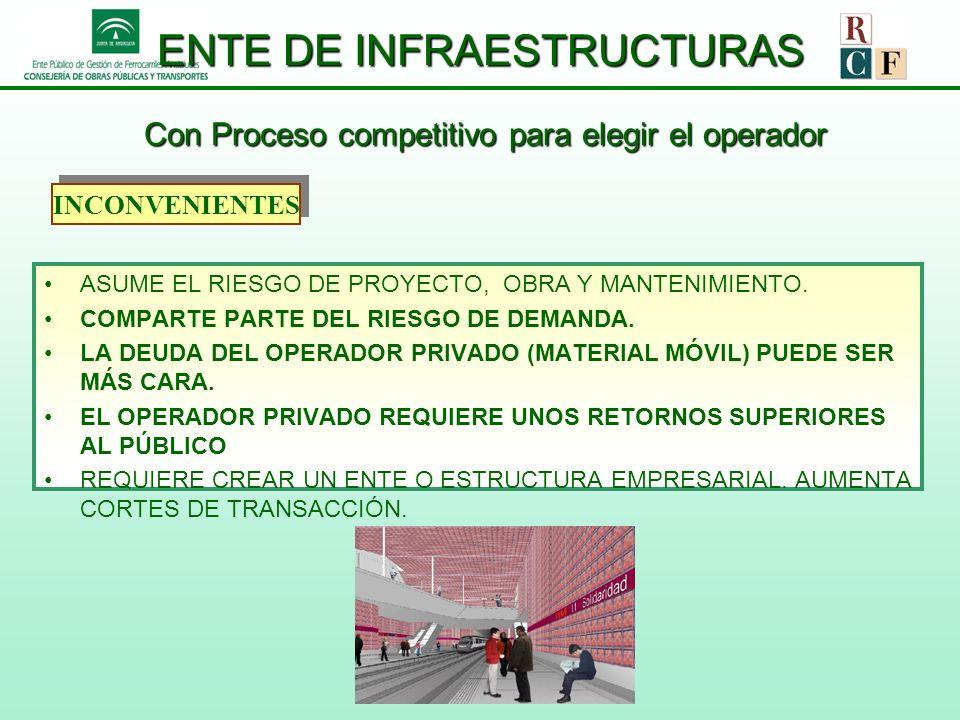 ENTE DE INFRAESTRUCTURAS Con Proceso competitivo para elegir el operador