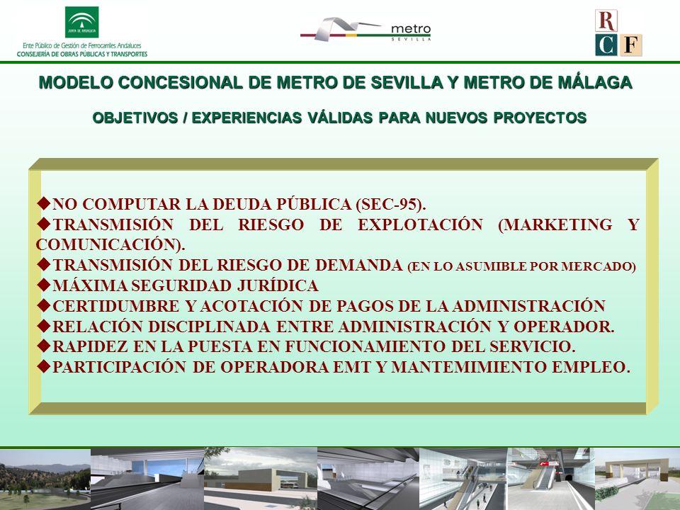 MODELO CONCESIONAL DE METRO DE SEVILLA Y METRO DE MÁLAGA OBJETIVOS / EXPERIENCIAS VÁLIDAS PARA NUEVOS PROYECTOS