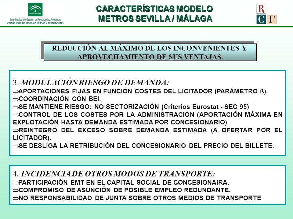CARACTERÍSTICAS MODELO METROS SEVILLA / MÁLAGA