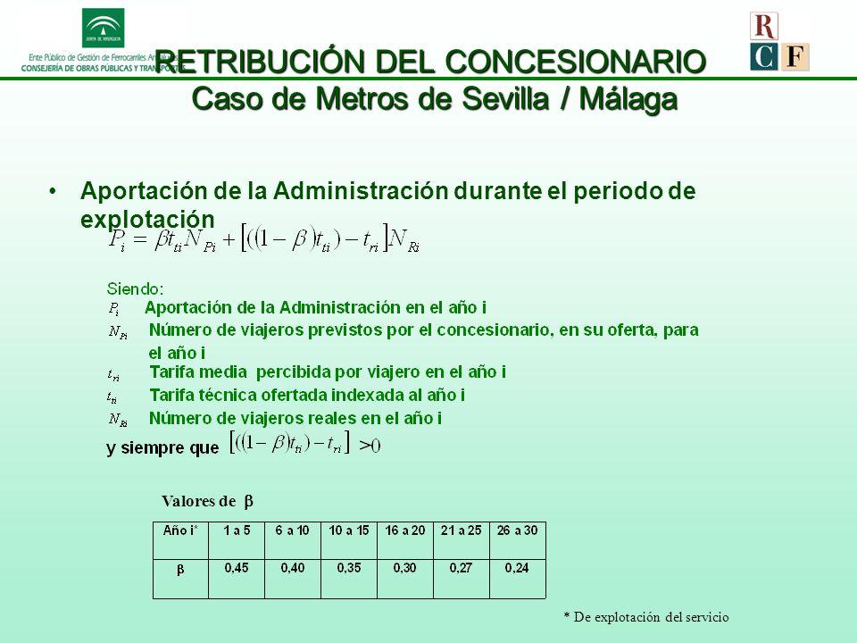 RETRIBUCIÓN DEL CONCESIONARIO Caso de Metros de Sevilla / Málaga