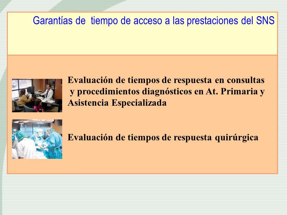 Garantías de tiempo de acceso a las prestaciones del SNS