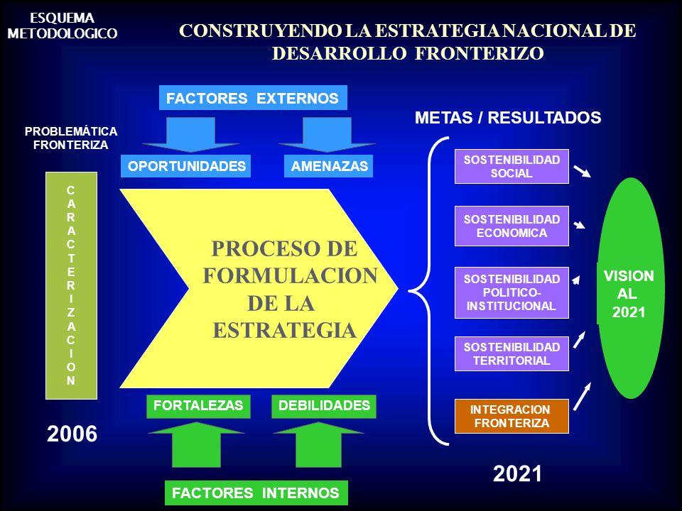 CONSTRUYENDO LA ESTRATEGIA NACIONAL DE DESARROLLO FRONTERIZO
