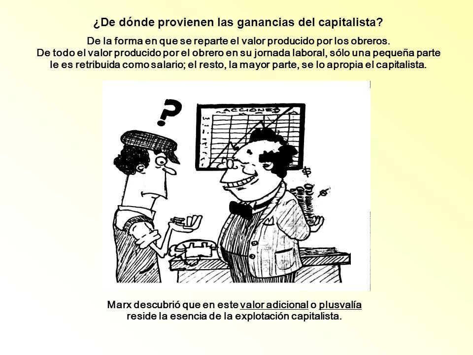 ¿De dónde provienen las ganancias del capitalista