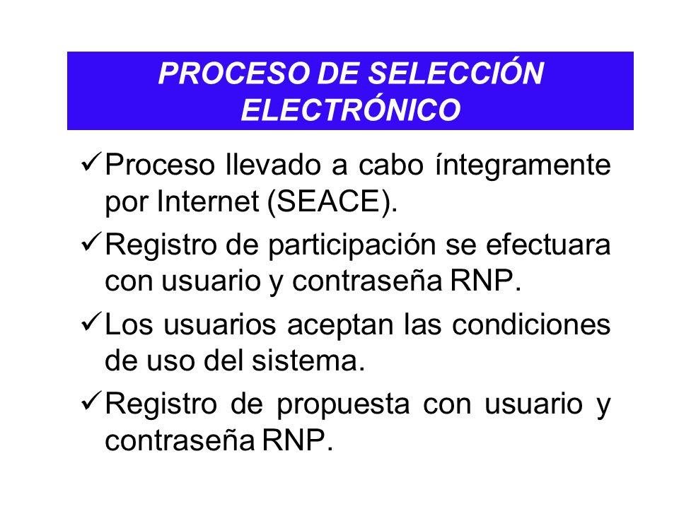 PROCESO DE SELECCIÓN ELECTRÓNICO