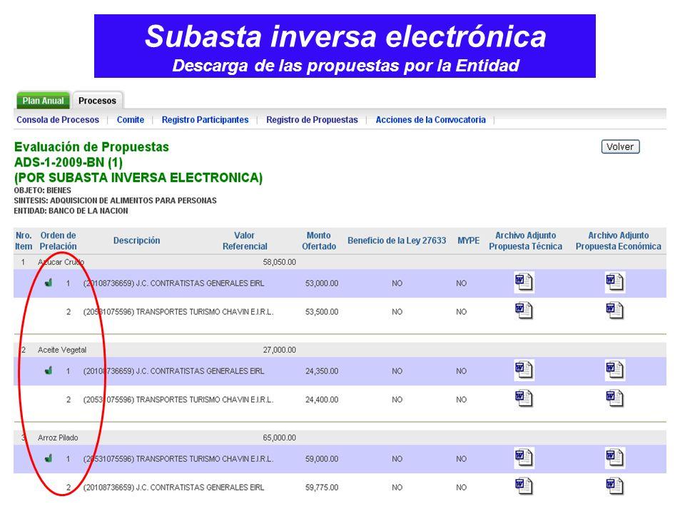 Subasta inversa electrónica Descarga de las propuestas por la Entidad