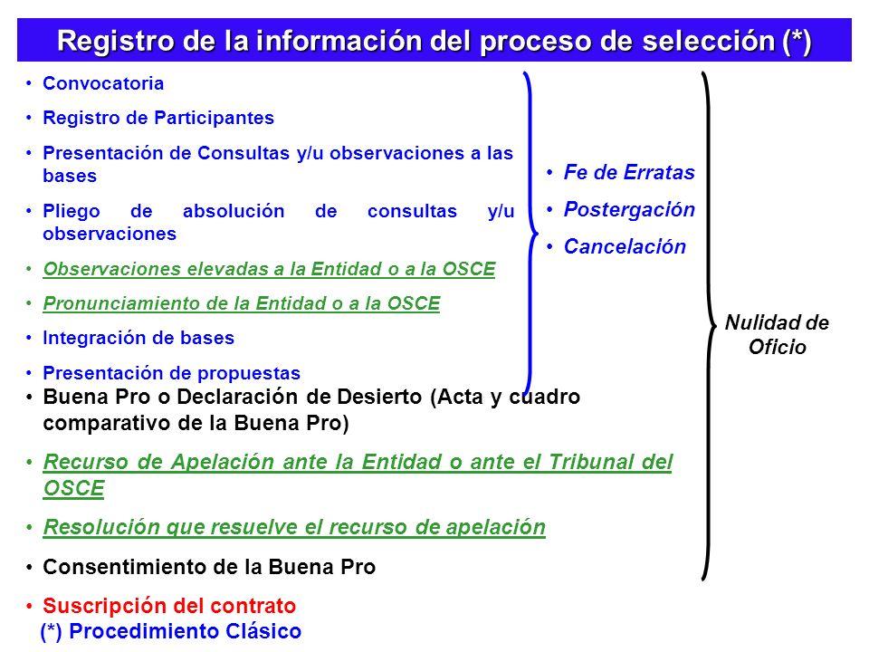 Registro de la información del proceso de selección (*)